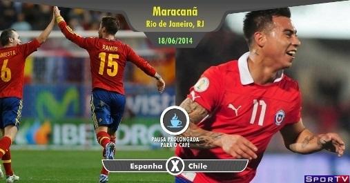 Espanha e Chile
