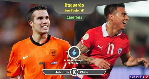 Holanda e Chile