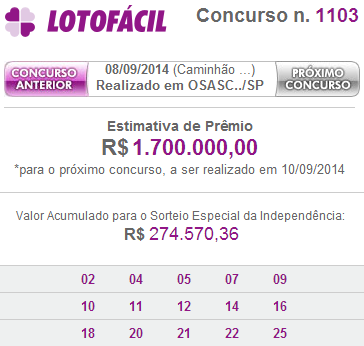 lotofacil 1103